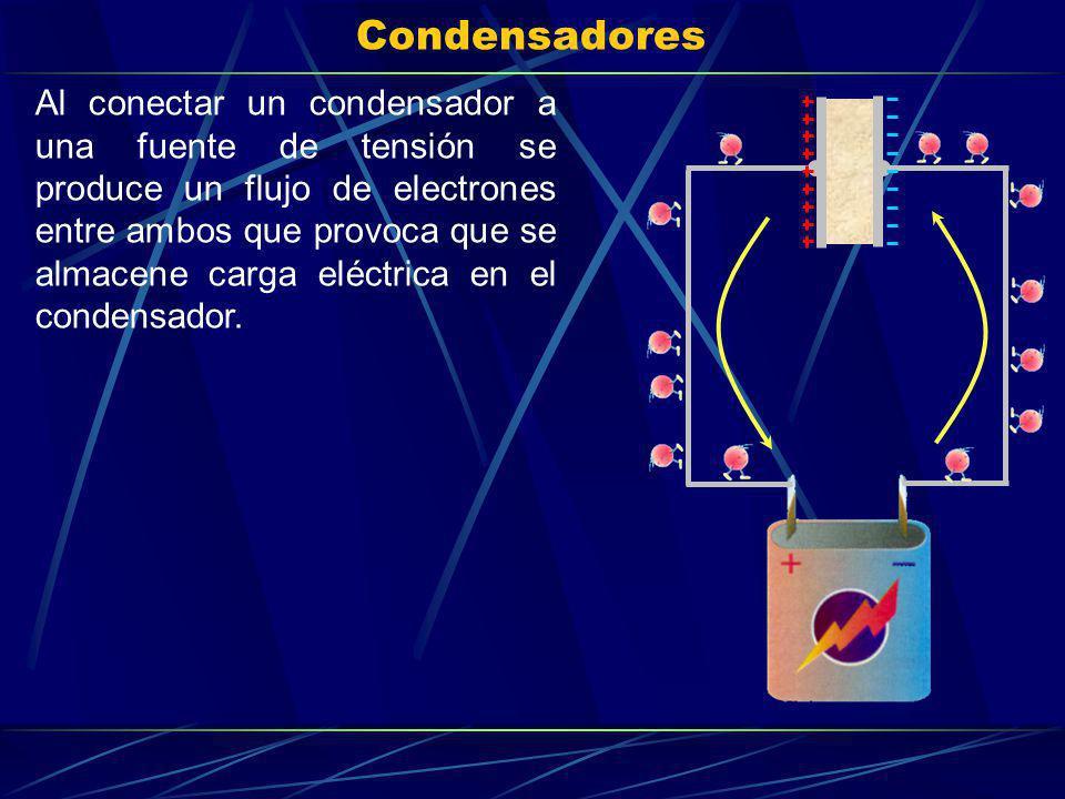 Condensadores Al conectar un condensador a una fuente de tensión se produce un flujo de electrones entre ambos que provoca que se almacene carga eléct