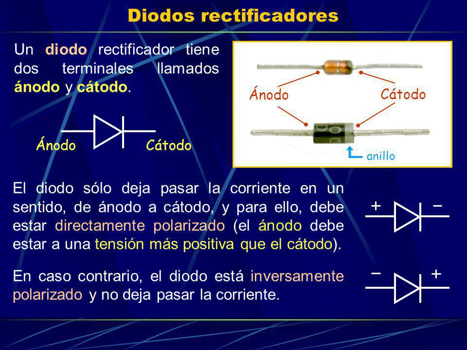 Diodos rectificadores El diodo sólo deja pasar la corriente en un sentido, de ánodo a cátodo, y para ello, debe estar directamente polarizado (el ánod