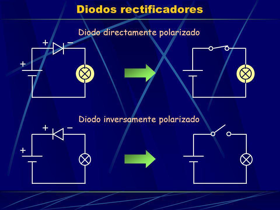 Diodos rectificadores Diodo directamente polarizado Diodo inversamente polarizado