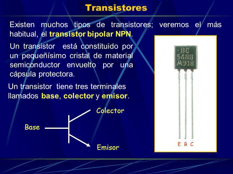 Transistores Existen muchos tipos de transistores; veremos el más habitual, el transistor bipolar NPN. Colector Base Emisor Un transistor tiene tres t