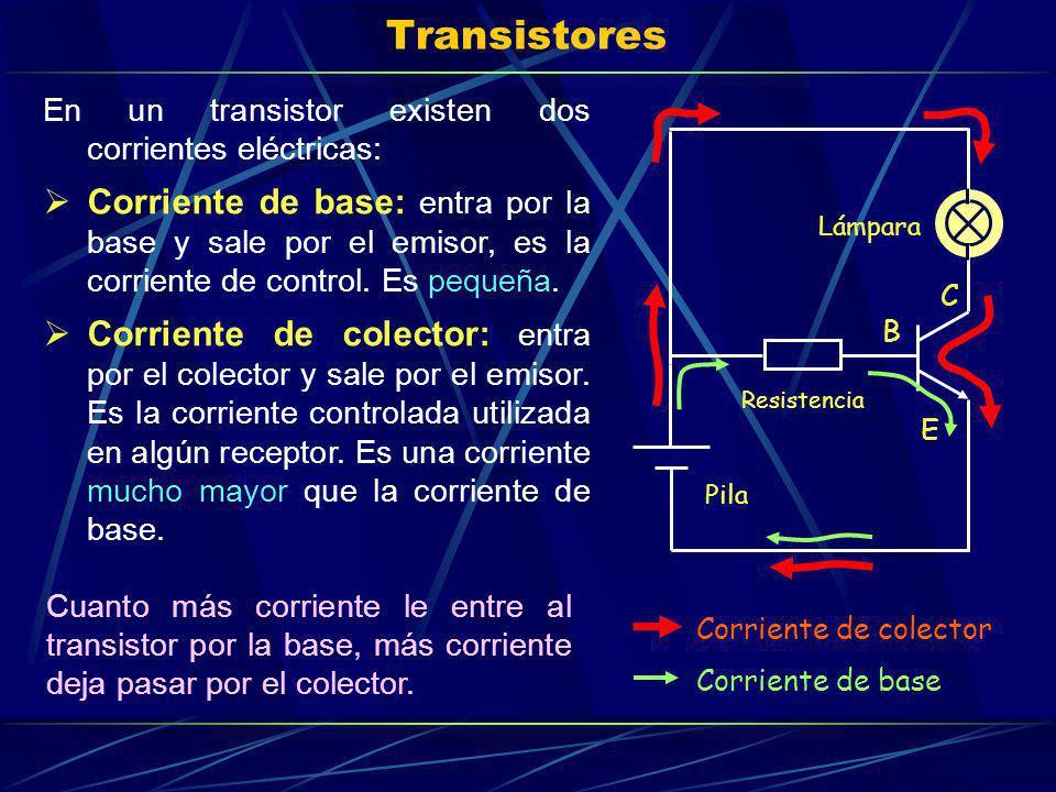En un transistor existen dos corrientes eléctricas: Corriente de base: entra por la base y sale por el emisor, es la corriente de control. Es pequeña.