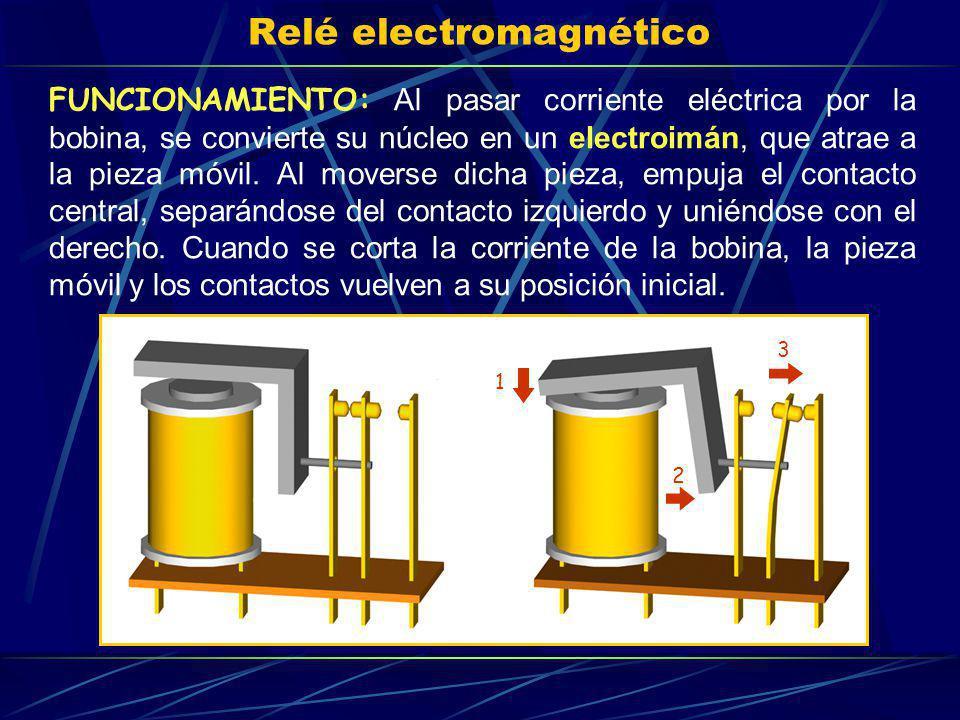 Relé electromagnético FUNCIONAMIENTO: Al pasar corriente eléctrica por la bobina, se convierte su núcleo en un electroimán, que atrae a la pieza móvil