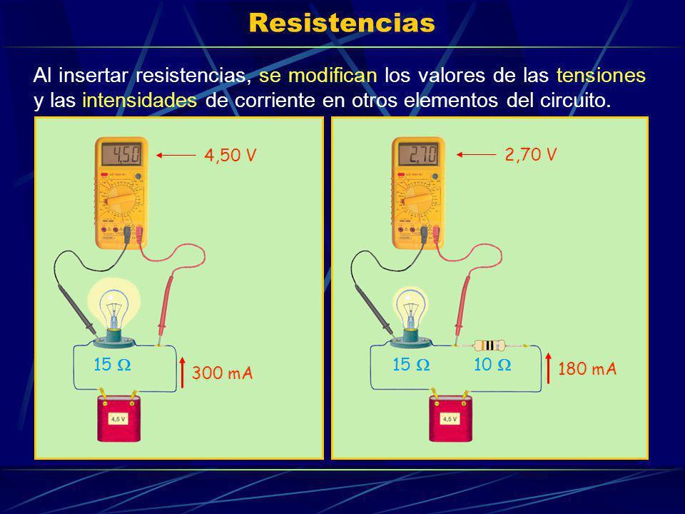 Resistencias Al insertar resistencias, se modifican los valores de las tensiones y las intensidades de corriente en otros elementos del circuito. 300