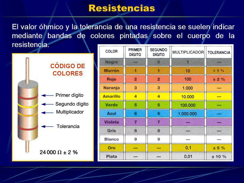 Resistencias El valor óhmico y la tolerancia de una resistencia se suelen indicar mediante bandas de colores pintadas sobre el cuerpo de la resistenci