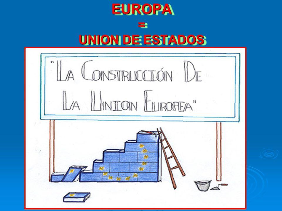 LA UNION EUROPEA Materia: Geografía. Materia: Geografía. Profesora: Sandra Reyes. Profesora: Sandra Reyes. Integrantes: Rodríguez Olga, Roldán Gustavo