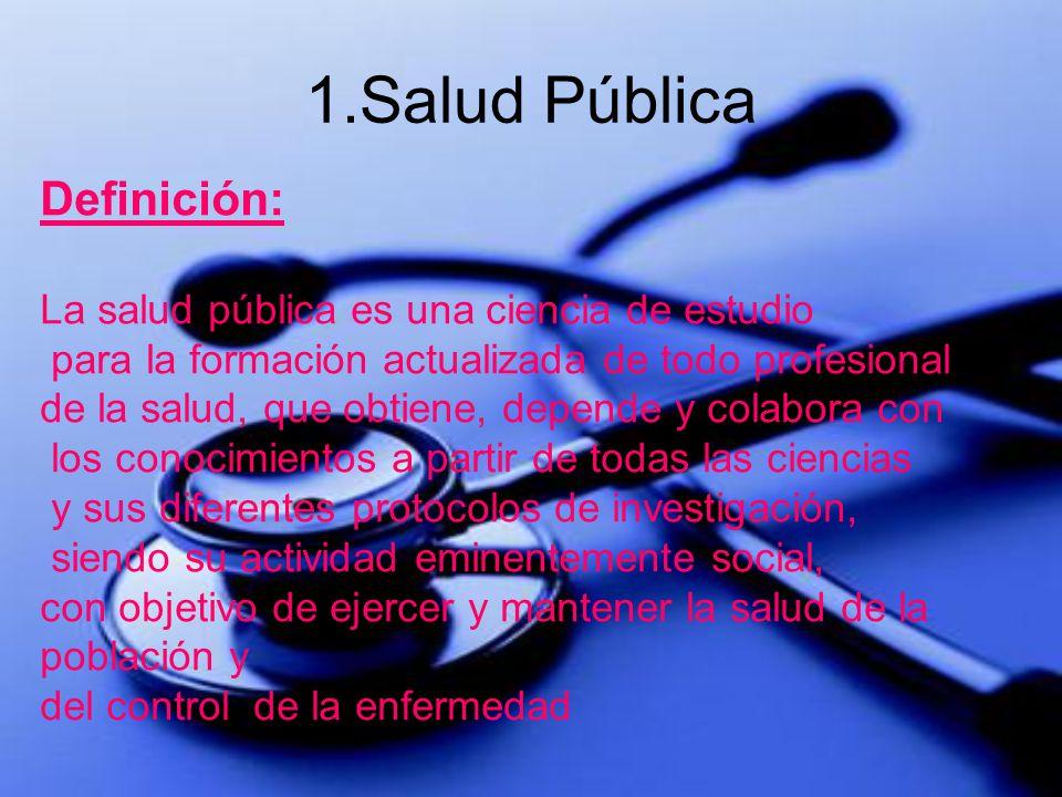 MEDICINA Y SALUD PÚBLICA Hecho por: Maria Encarnación Sánchez Fernández Luna Mª López Mañas Elisabet Rodríguez Ramírez Elisabeth Rueda Cuadrado Daniel Escribano.
