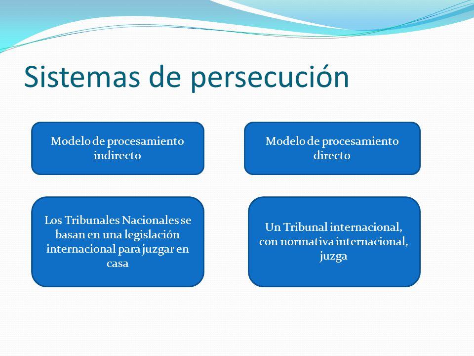 Sistemas de persecución Modelo de procesamiento indirecto Modelo de procesamiento directo Los Tribunales Nacionales se basan en una legislación internacional para juzgar en casa Un Tribunal internacional, con normativa internacional, juzga