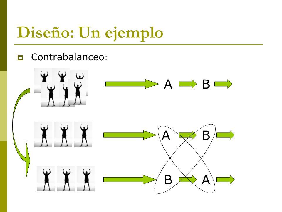 Diseño: Un ejemplo Contrabalanceo : AB A A B B