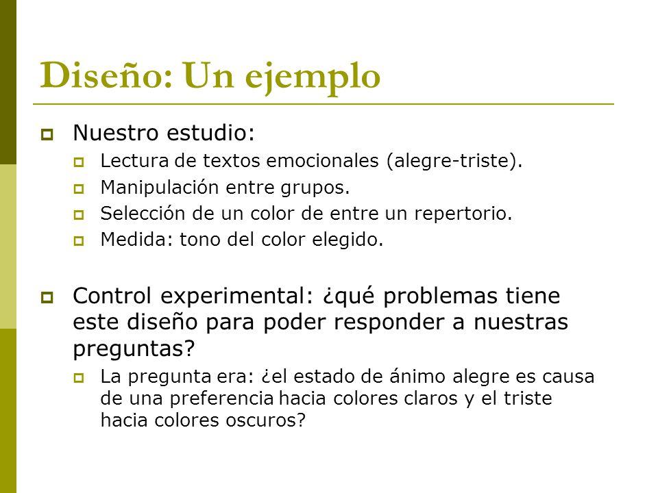 Diseño: Un ejemplo Nuestro estudio: Lectura de textos emocionales (alegre-triste).