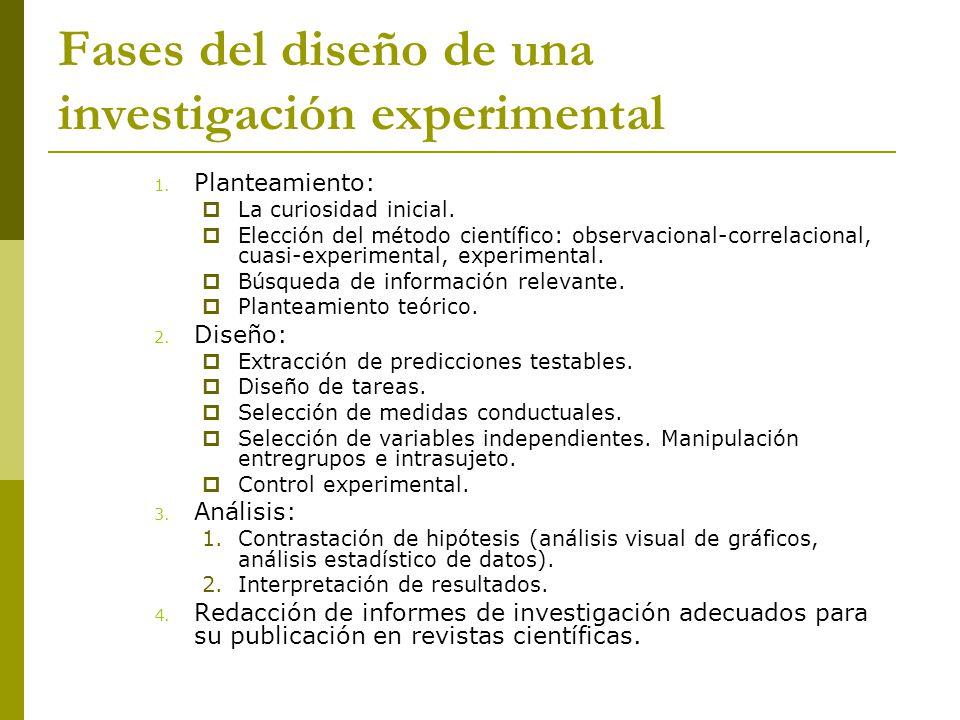 Fases del diseño de una investigación experimental 1.