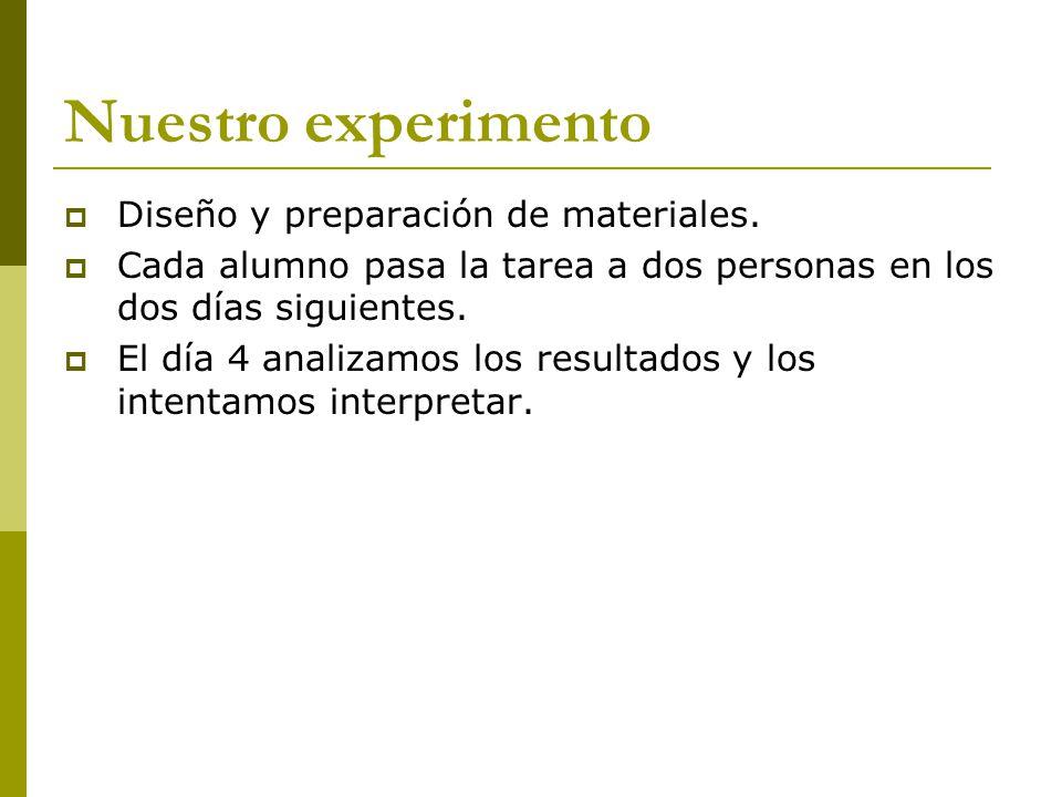 Nuestro experimento Diseño y preparación de materiales.