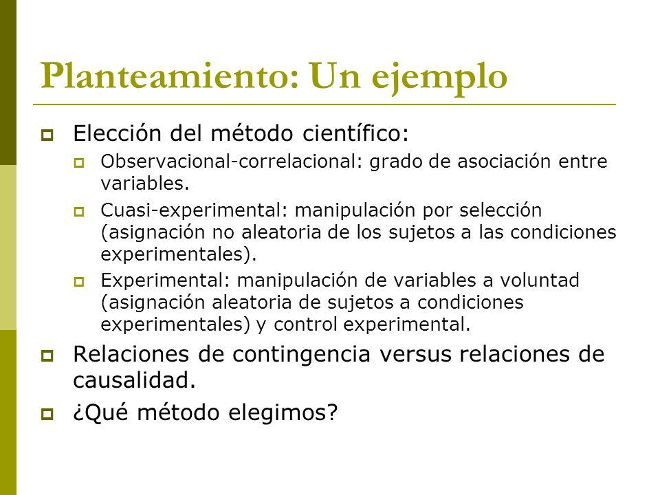 Planteamiento: Un ejemplo Elección del método científico: Observacional-correlacional: grado de asociación entre variables.