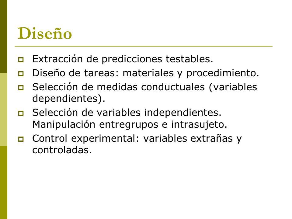 Diseño Extracción de predicciones testables.Diseño de tareas: materiales y procedimiento.