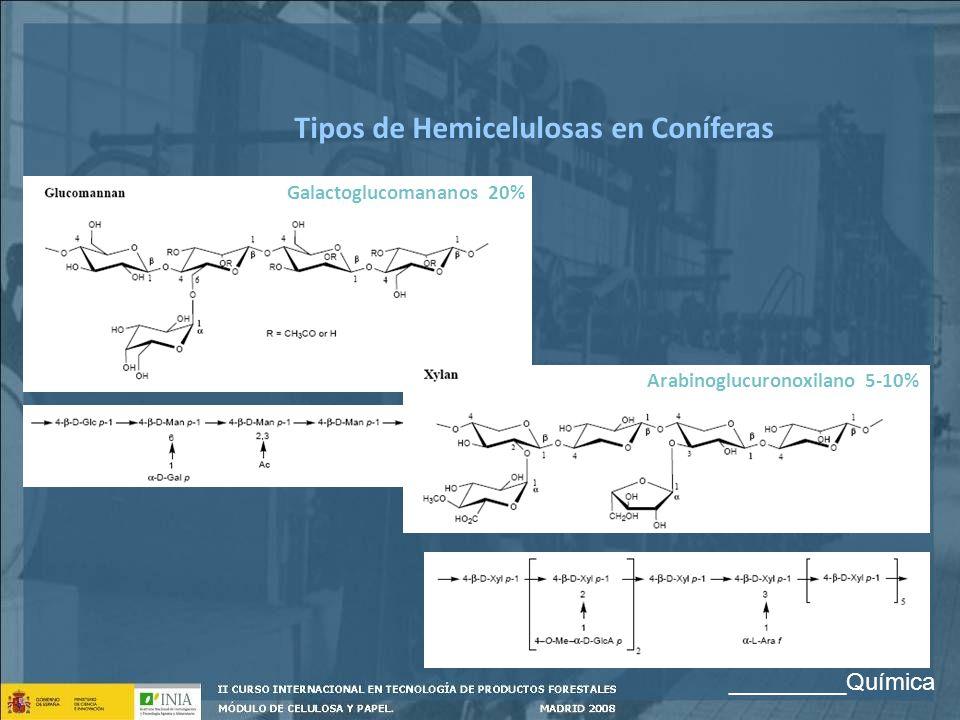 Tipos de Hemicelulosas en Coníferas s _________Química Galactoglucomananos 20% Arabinoglucuronoxilano 5-10%