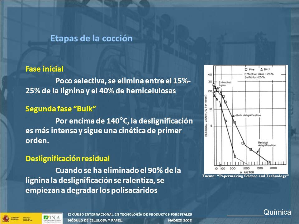 Fase inicial Poco selectiva, se elimina entre el 15%- 25% de la lignina y el 40% de hemicelulosas Segunda fase Bulk Por encima de 140°C, la deslignifi