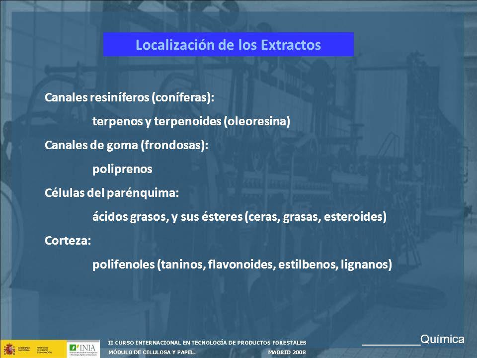 Localización de los Extractos Canales resiníferos (coníferas): terpenos y terpenoides (oleoresina) Canales de goma (frondosas): poliprenos Células del