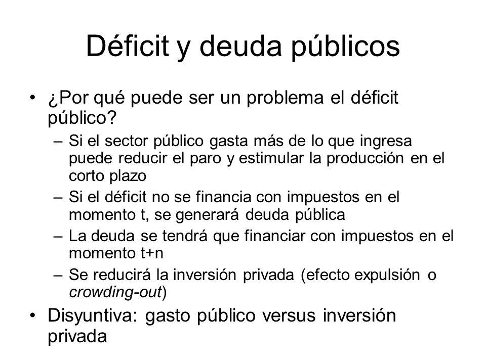 Balanza de pagos y tipo de cambio ¿Por qué es un problema el déficit por cuenta corriente.