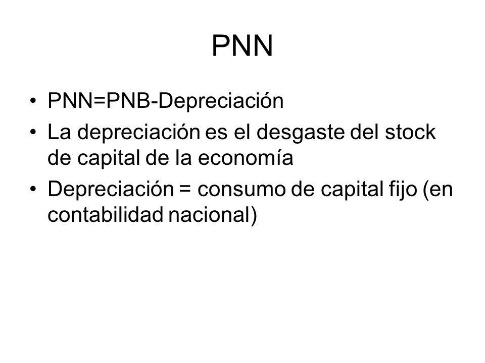 PNB PNB = PIB + R.f.n.– R.f.e.