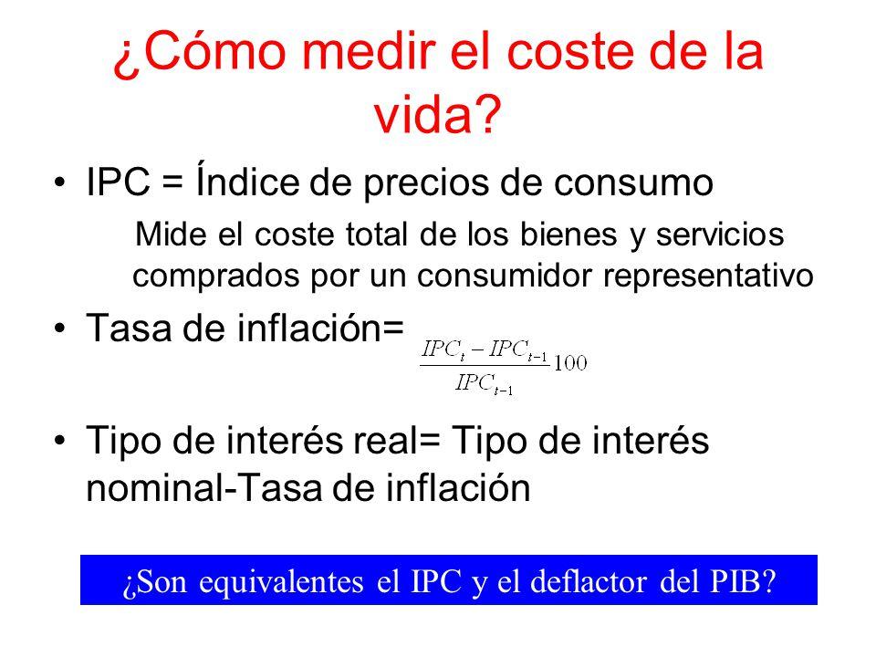 PIB real y nominal PIBr –Producción de bienes y servicios valorada a precios constantes PIBn –Producción de bienes y servicios valorada a precios corrientes Deflactor del PIB: –Índice del nivel de precios