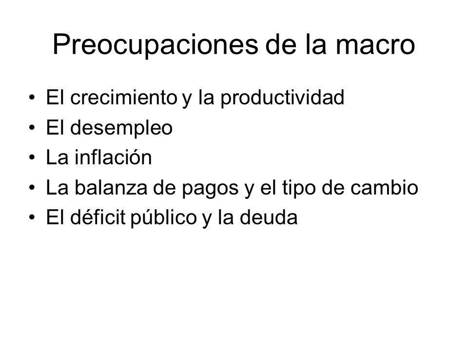 Preocupaciones de la macro El crecimiento y la productividad El desempleo La inflación La balanza de pagos y el tipo de cambio El déficit público y la deuda