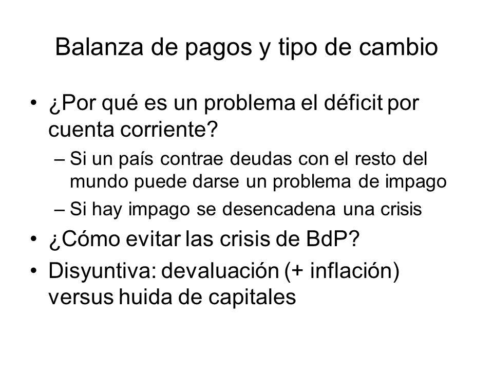 Inflación ¿Por qué nos preocupa la inflación.