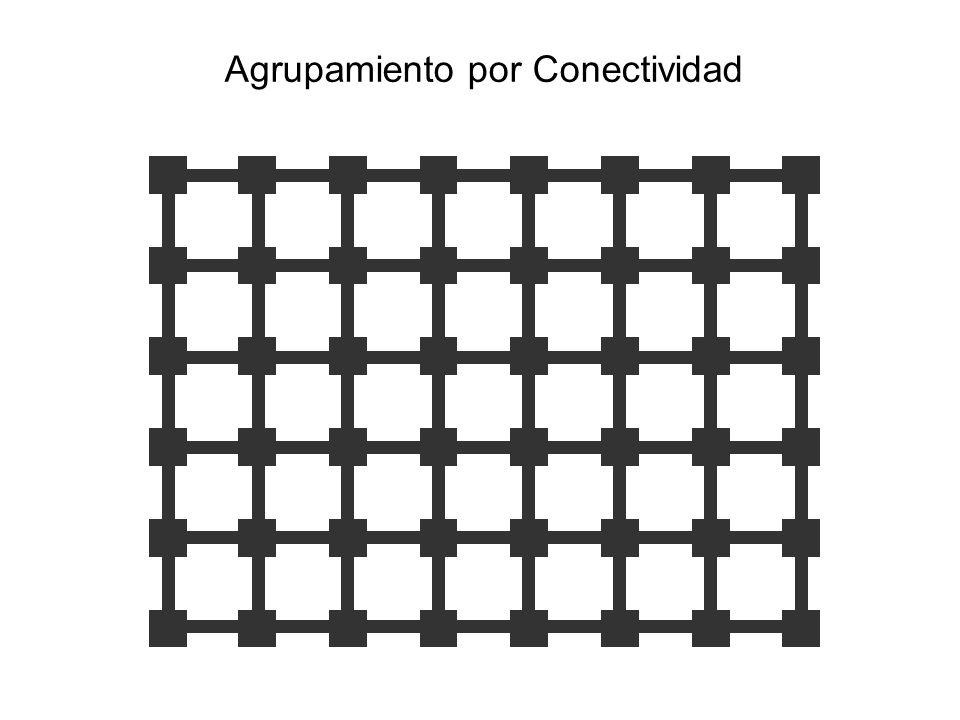 Agrupamiento por Conectividad