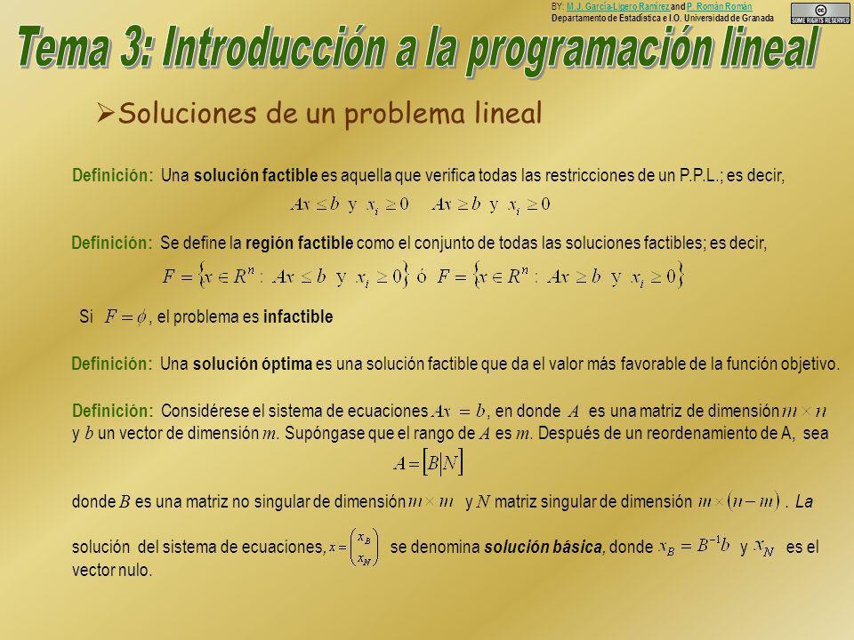 Soluciones de un problema lineal Soluciones de un problema lineal BY: M.J.