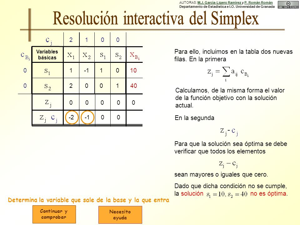 AUTORAS: M.J. García-Ligero Ramírez y P. Román Román Departamento de Estadística e I.O.