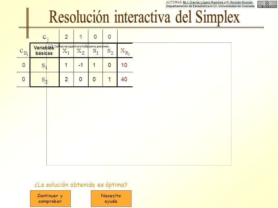 Continuar y comprobar Necesito ayuda ¿La solución obtenida es óptima? 10 0 0 1 0 2 1 10 0 40 00 2 1 Variables básicas AUTORAS: M.J. García-Ligero Ramí