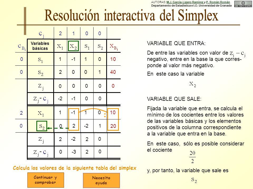 : 01 -3 VARIABLE QUE ENTRA: De entre las variables con valor de negativo, entre en la base la que corres- ponde al valor más negativo.