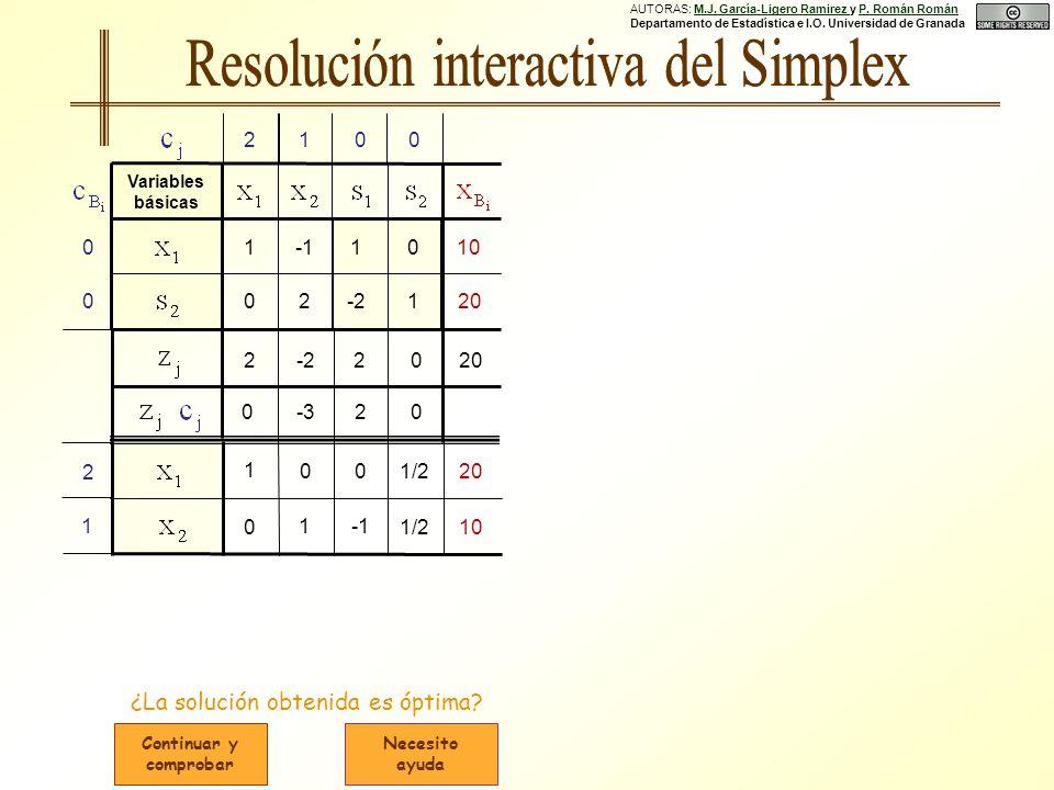 Continuar y comprobar Necesito ayuda ¿La solución obtenida es óptima? 2 1 1 0 0 0 2 -2 0 2 2 1 -30 2 0 2 0 20 10 0 01 1 Variables básicas 1 0 01/220 1