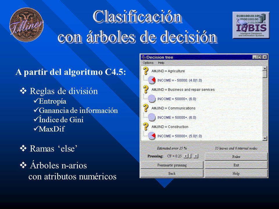 Clasificación con árboles de decisión A partir del algoritmo C4.5: Reglas de división Entropía Ganancia de información Índice de Gini MaxDif Ramas else Árboles n-arios con atributos numéricos