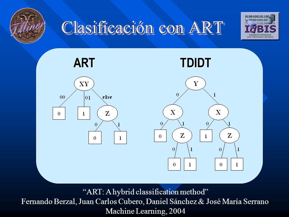 Clasificación con ART ARTTDIDT ART: A hybrid classification method Fernando Berzal, Juan Carlos Cubero, Daniel Sánchez & José María Serrano Machine Learning, 2004