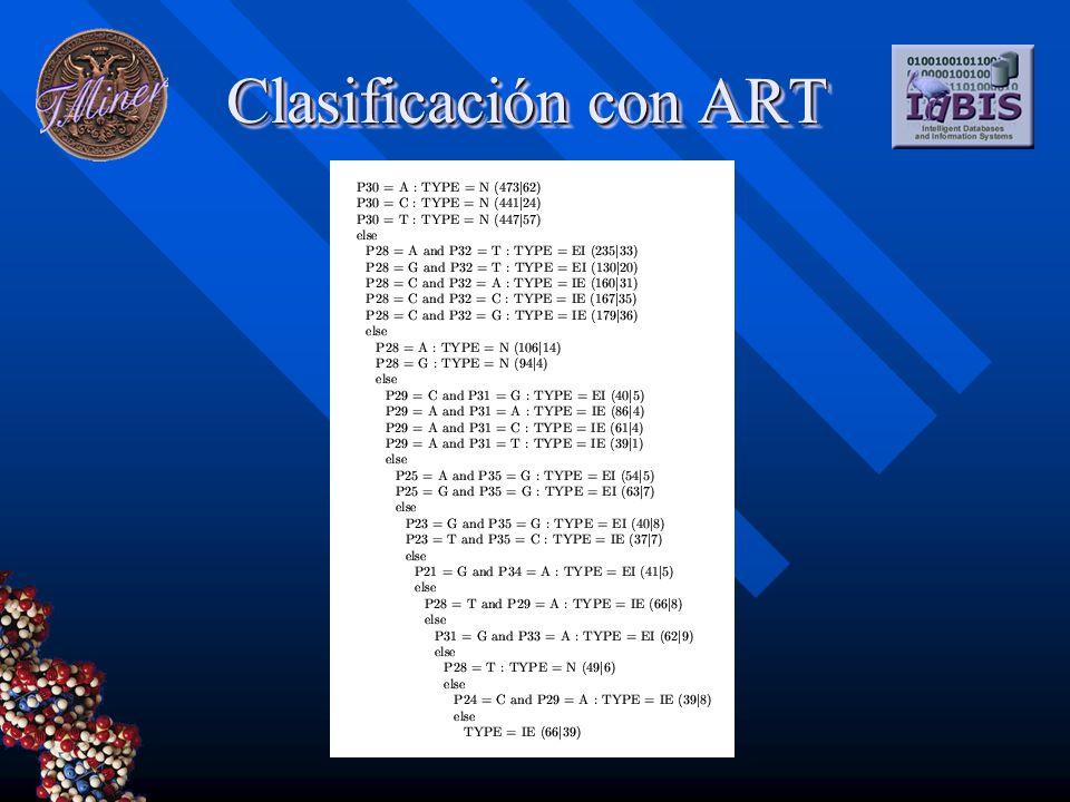 Clasificación con ART