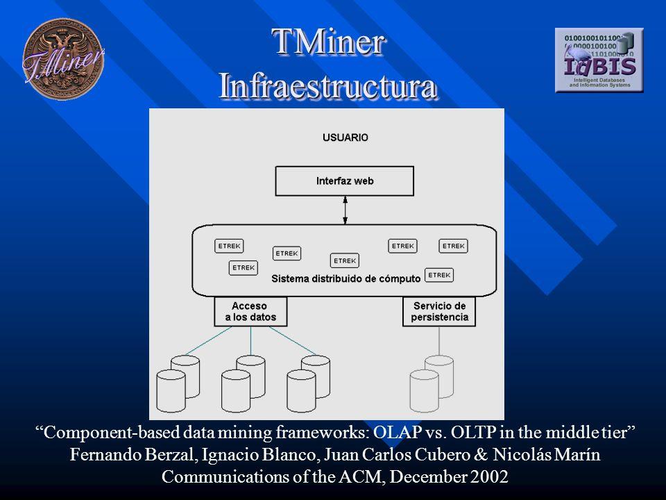 TMiner Infraestructura Component-based data mining frameworks: OLAP vs. OLTP in the middle tier Fernando Berzal, Ignacio Blanco, Juan Carlos Cubero &