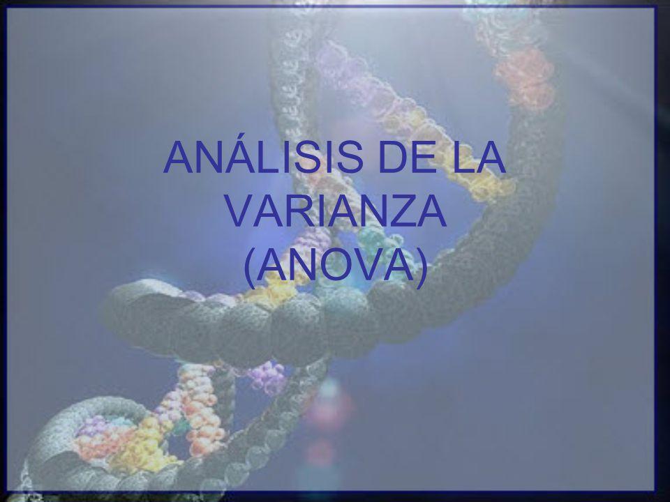 ANOVA PARAMÉTRICO Ejemplo SPSS Comprobadas las hipótesis de partida, pasamos a realizar el análisis de la varianza.