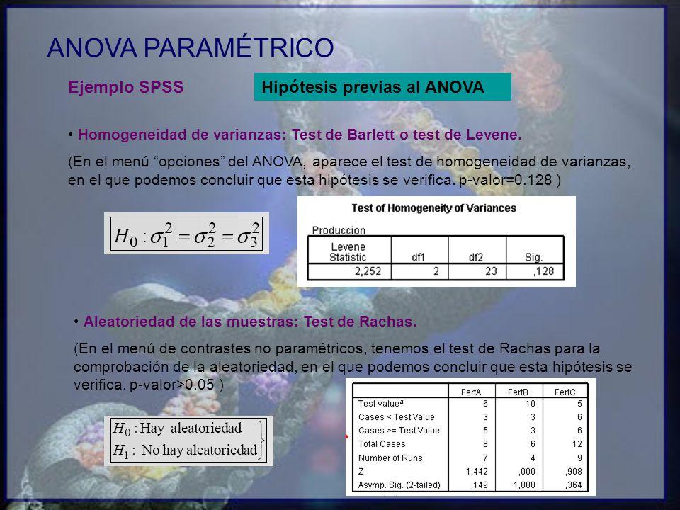 ANOVA PARAMÉTRICO Ejemplo SPSS Homogeneidad de varianzas: Test de Barlett o test de Levene. (En el menú opciones del ANOVA, aparece el test de homogen
