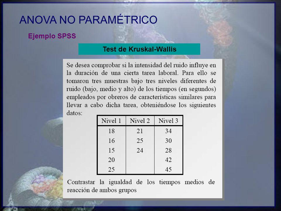 Ejemplo SPSS Test de Kruskal-Wallis