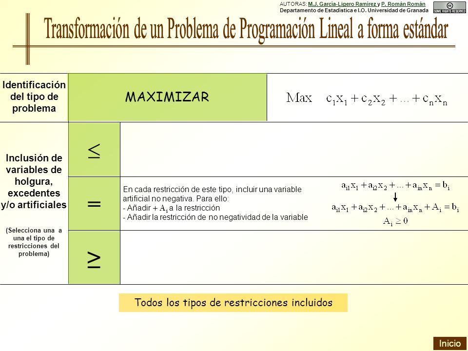 Identificación del tipo de problema = En cada restricción de este tipo, incluir una variable artificial no negativa.