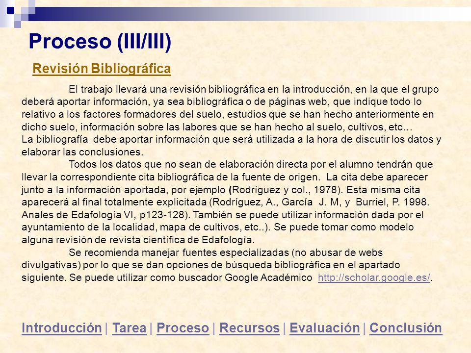 Revisión Bibliográfica El trabajo llevará una revisión bibliográfica en la introducción, en la que el grupo deberá aportar información, ya sea bibliog