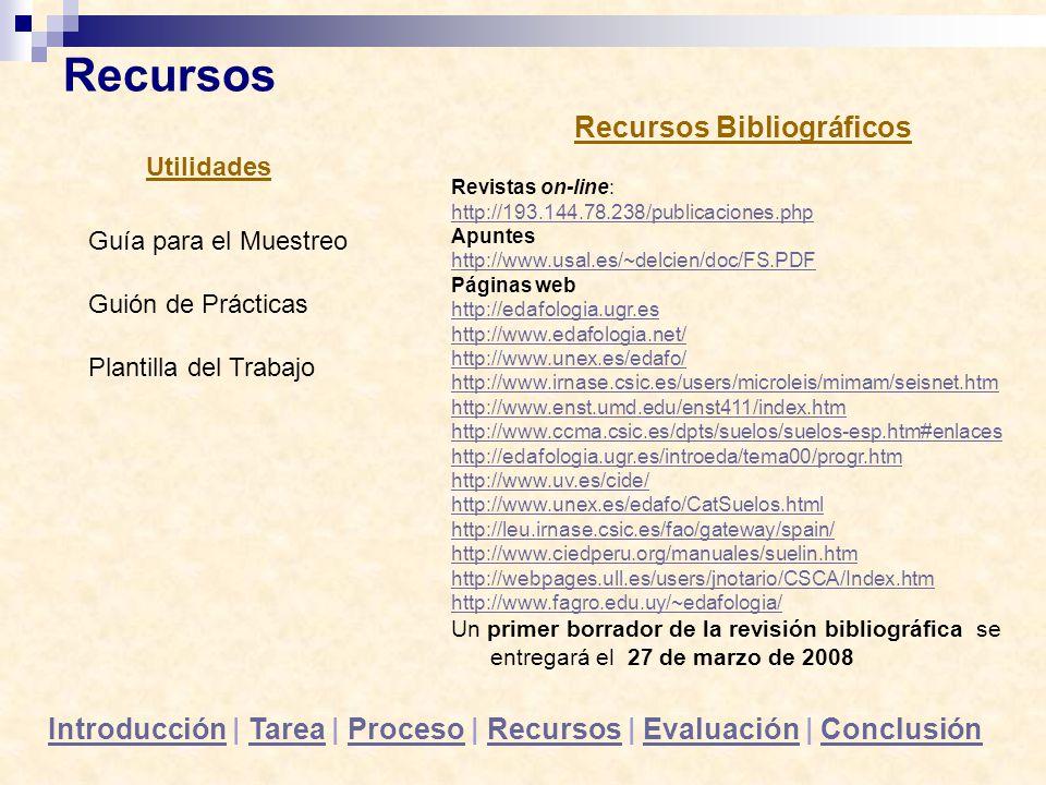 Revistas on-line: http://193.144.78.238/publicaciones.php Apuntes http://www.usal.es/~delcien/doc/FS.PDF Páginas web http://edafologia.ugr.esp://edafo