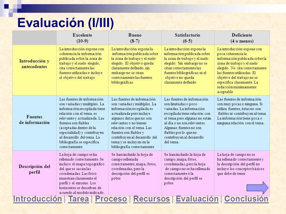Evaluación (I/III) Excelente (10-9) Bueno (8-7) Satisfactorio (6-5) Deficiente (4 o menos) Introducción y antecedentes La introducción expone con cohe