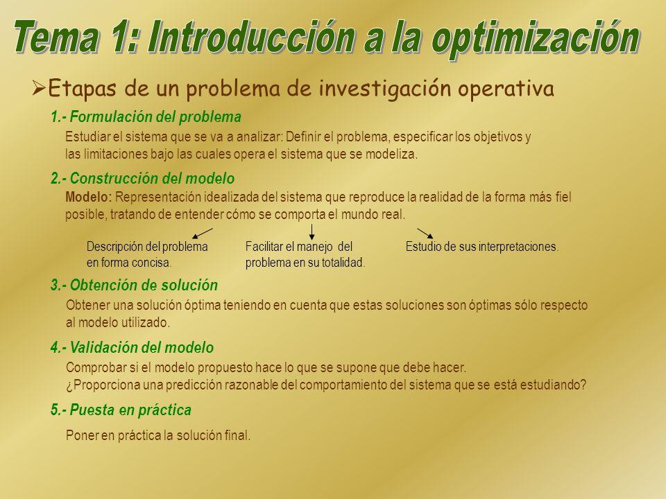 Modelos de investigación operativa Determinísticos:Estocásticos: Los parámetros asociados al modelo son conocidos con certeza absoluta.