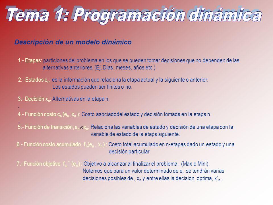 Descripción de un modelo dinámico 1.- Etapas: particiones del problema en los que se pueden tomar decisiones que no dependen de las alternativas anter