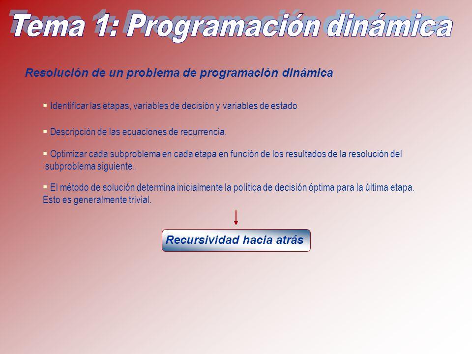 Resolución de un problema de programación dinámica Descripción de las ecuaciones de recurrencia. Optimizar cada subproblema en cada etapa en función d