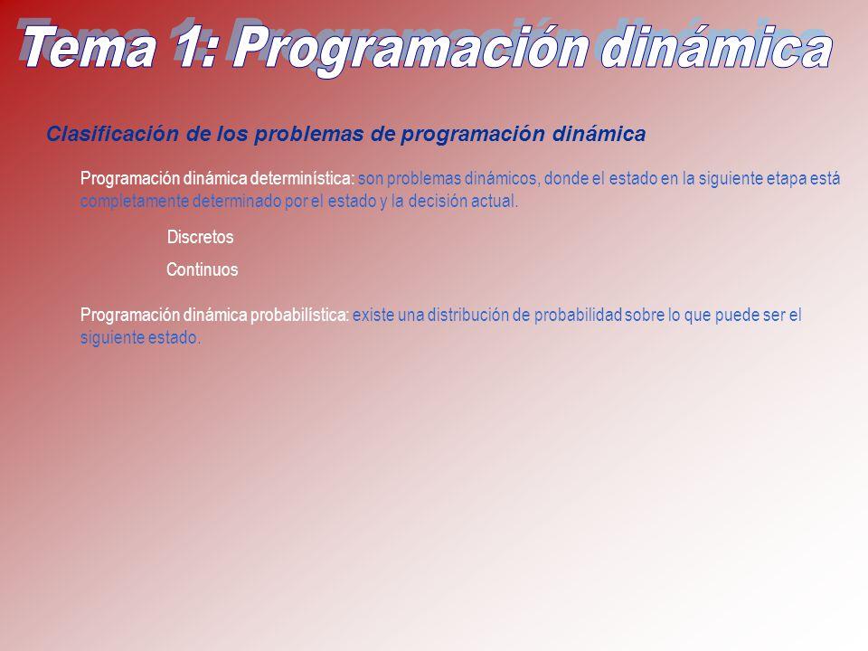 Clasificación de los problemas de programación dinámica Programación dinámica determinística: son problemas dinámicos, donde el estado en la siguiente
