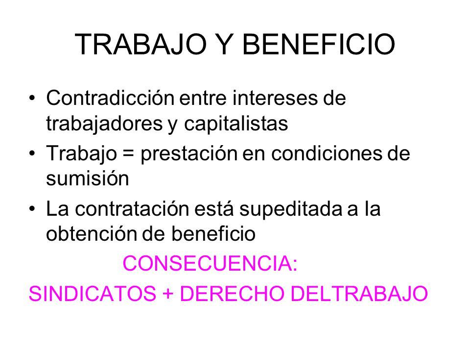 TRABAJO Y BENEFICIO Contradicción entre intereses de trabajadores y capitalistas Trabajo = prestación en condiciones de sumisión La contratación está