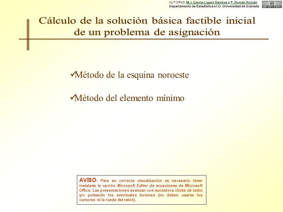 Método de la esquina noroeste Método del elemento mínimo AUTORAS: M.J.