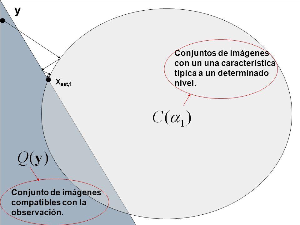 Luis Mancera Pascual - 01/07/2005 14 y X est,1 Conjuntos de imágenes con un una característica típica a un determinado nivel. Conjunto de imágenes com