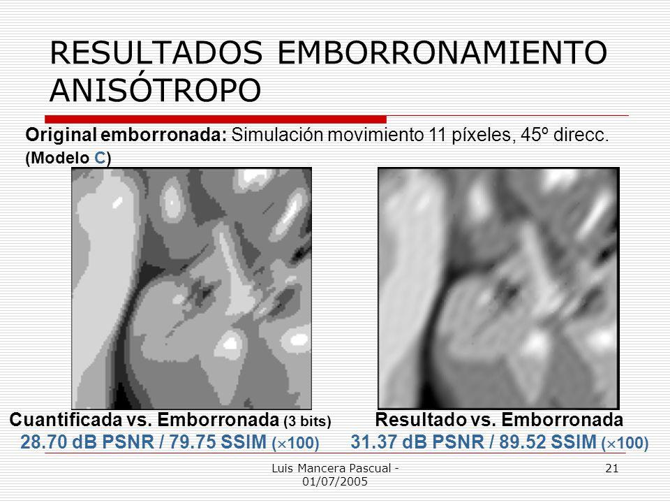 Luis Mancera Pascual - 01/07/2005 21 RESULTADOS EMBORRONAMIENTO ANISÓTROPO Original emborronada: Simulación movimiento 11 píxeles, 45º direcc. (Modelo